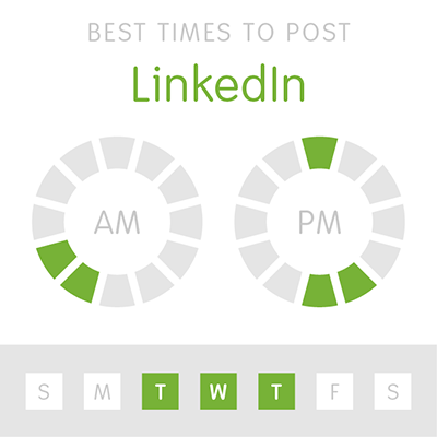 An infographic showing the best times to post to linkedin