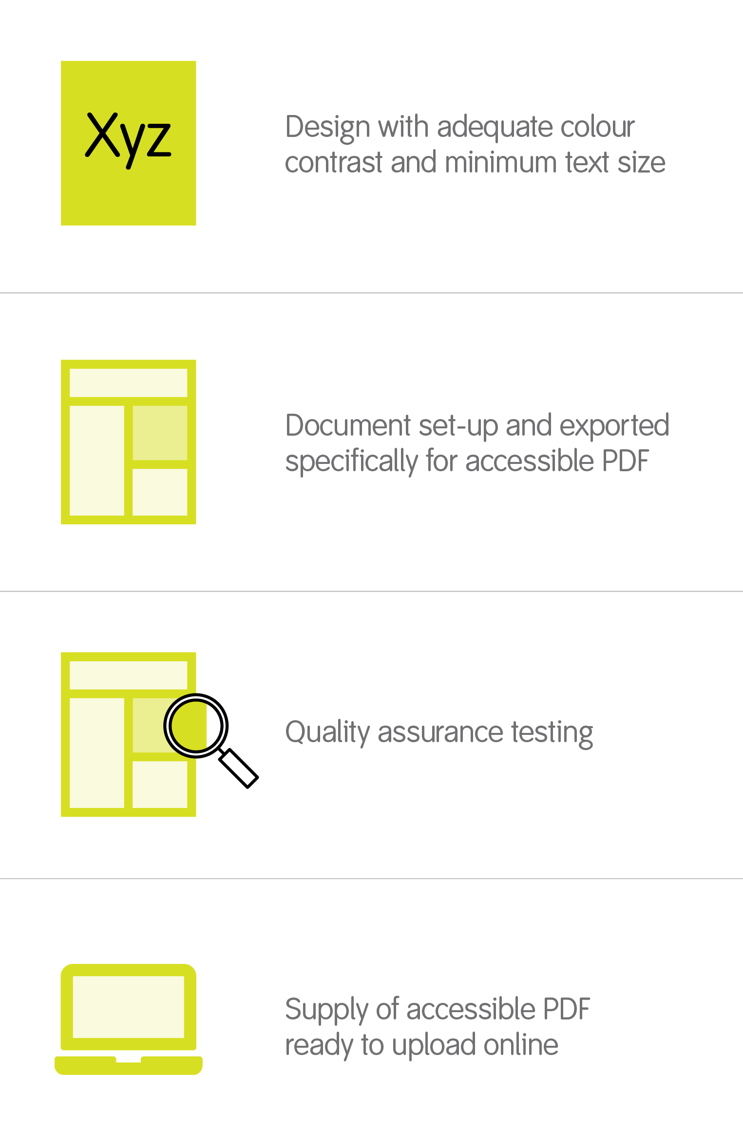 this is an image of four icons explaining how Twelve Creative goes about designing accessible PDFs